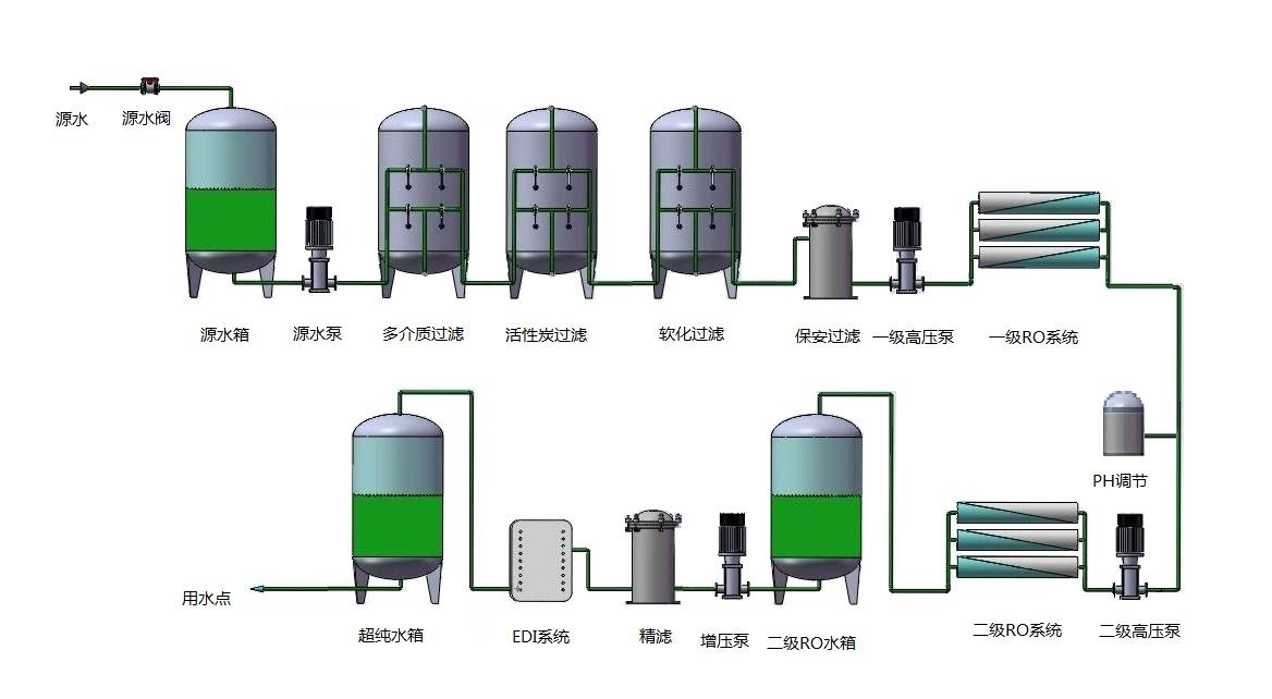 EDI設備(圖3)